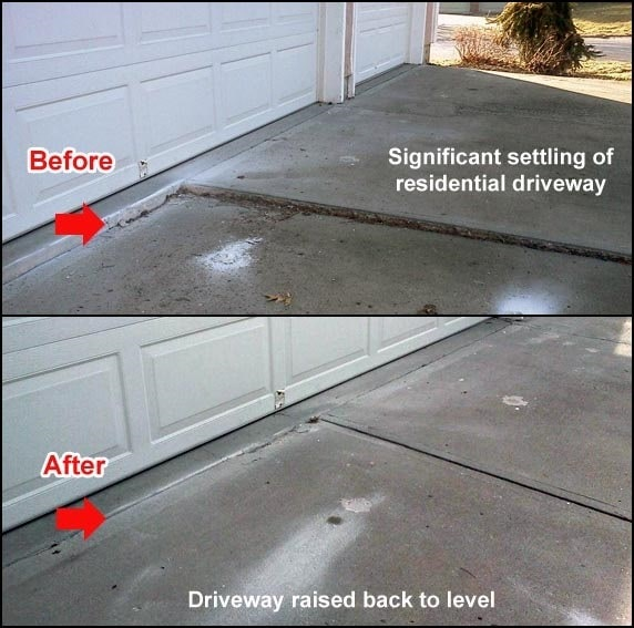Uneven conrete repair in Kansas & Missouri by Polyjacking